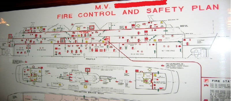 FIRE CONTROL & SAFETY PLAN
