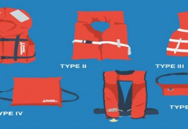lifejacket-types