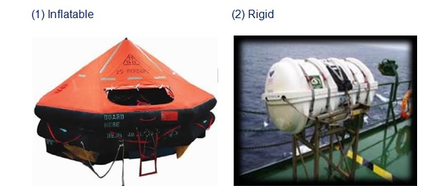 What are the requirements (regulations) of life rafts as per