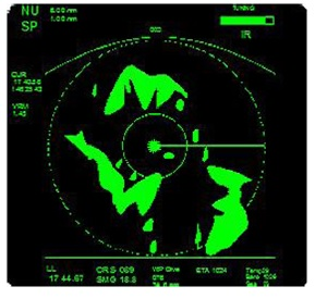 What is RADAR and its principle in detail? |