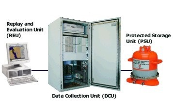 data collection unit