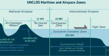 Maritime-Zones
