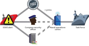 SSRS-Systemgeneral_web