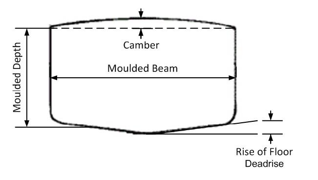 CANER