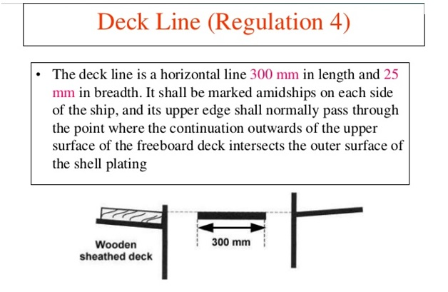 DECKLINE 1
