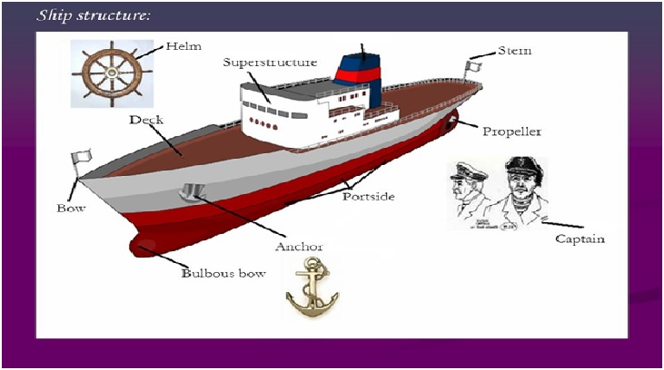 What Is Meaning Of Superstructure Of Ships