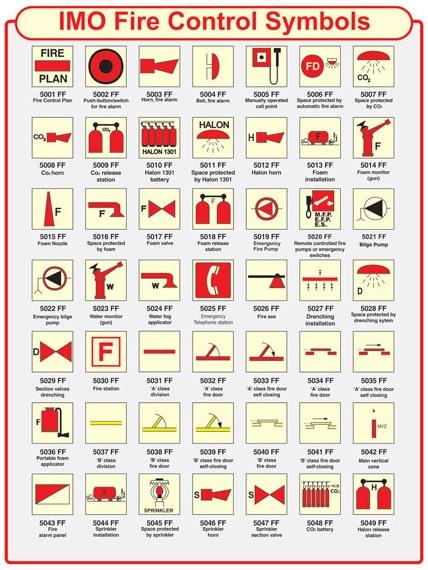 fire control symbol