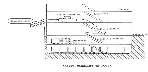 car carrier 4