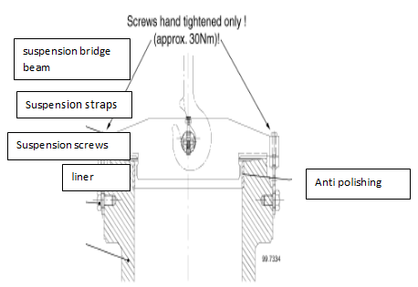 Explain the procedure of removal of liner in main engine